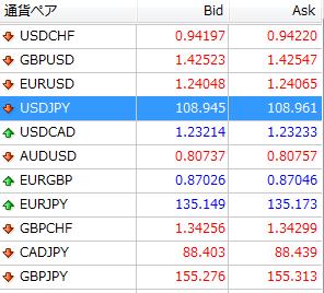 MT4通貨ペアの追加