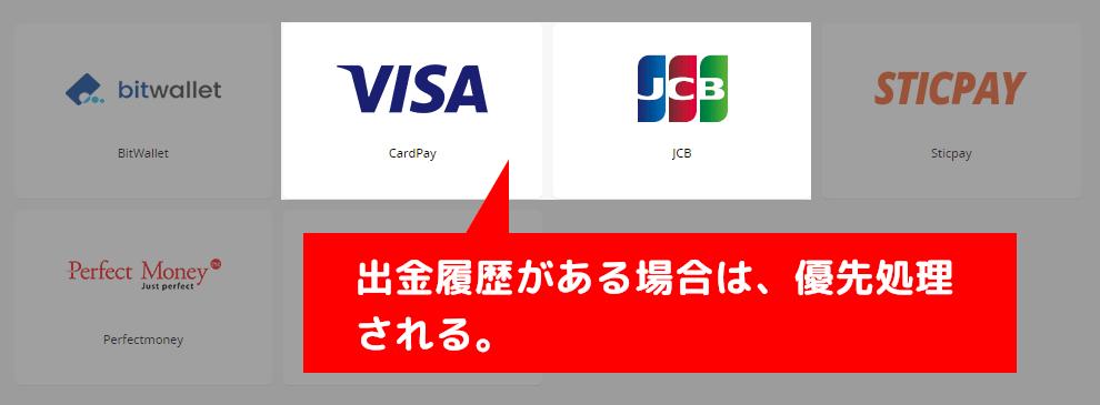 クレジットカード出金