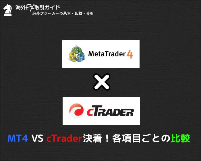 MT4VScTrader