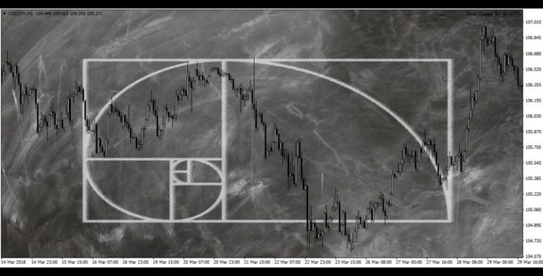 フィボナッチをチャート上に自動描画