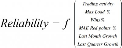 信頼性の計算方法